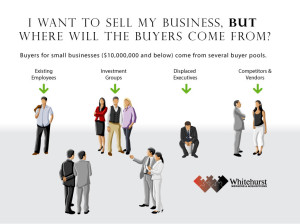 Buyers for small businesses